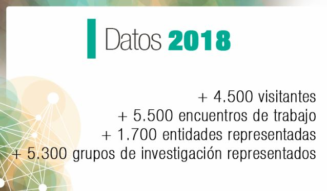 190111_datos2018_transfiere